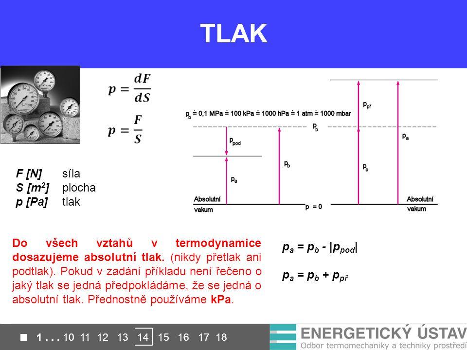 TLAK F [N] síla S [m2] plocha p [Pa] tlak